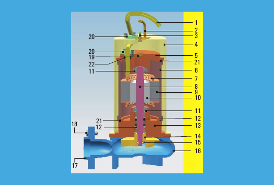 GNS SERIES PUMP CROSS SECTION DIAGRAM